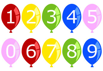 Birth Numbers Determine Your Careergraph – How?