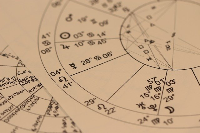 Weekly Numerology Predictions : February 14 To February 20, 2020